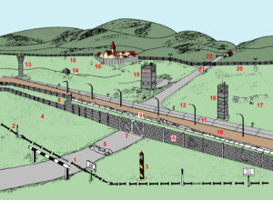 diagram of DDR Border Fortifications